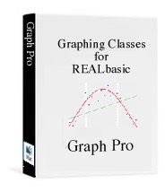 graphproboxed